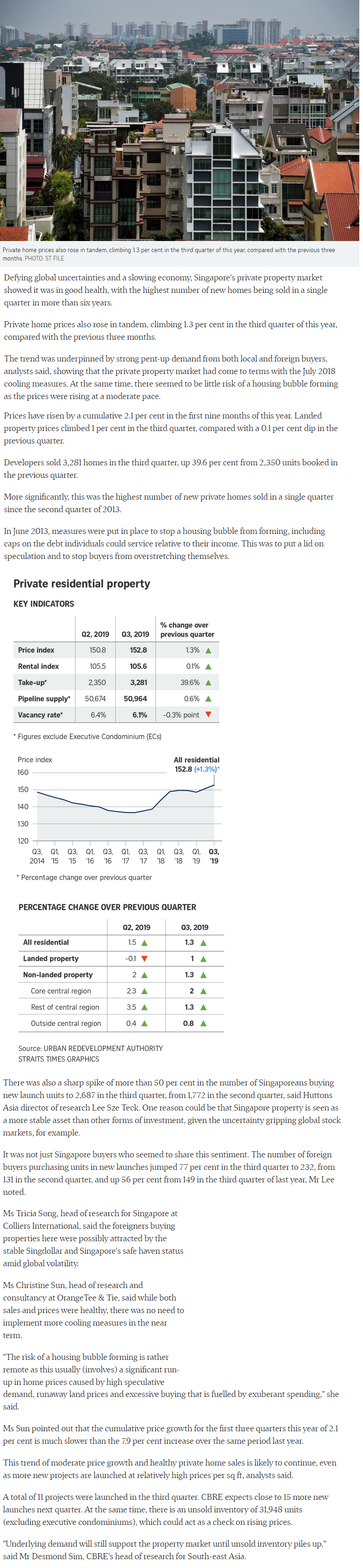 The Woodleigh Residences - Strong Private Home Sales Prices Point To Stabilising Property Market